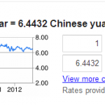 Chinese Manufacturing, Inflation and the Australian Dollar in 2013