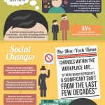 Learn More About Your Workforce – Infographic